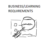 Business, Learning Requirements