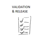 Validation & Release